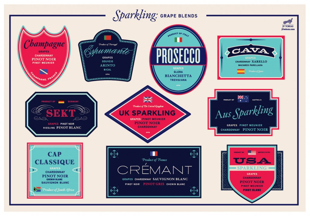 Sparkling wine grape blends